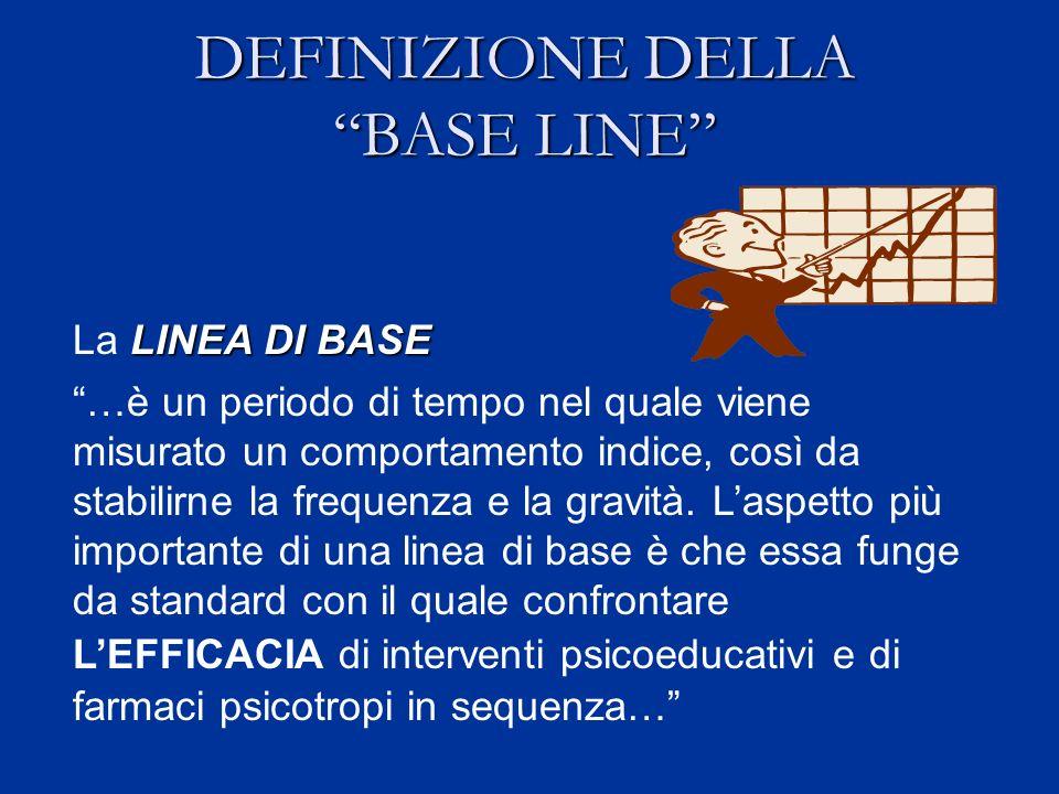 DEFINIZIONE DELLA BASE LINE LINEA DI BASE La LINEA DI BASE …è un periodo di tempo nel quale viene misurato un comportamento indice, così da stabilirne