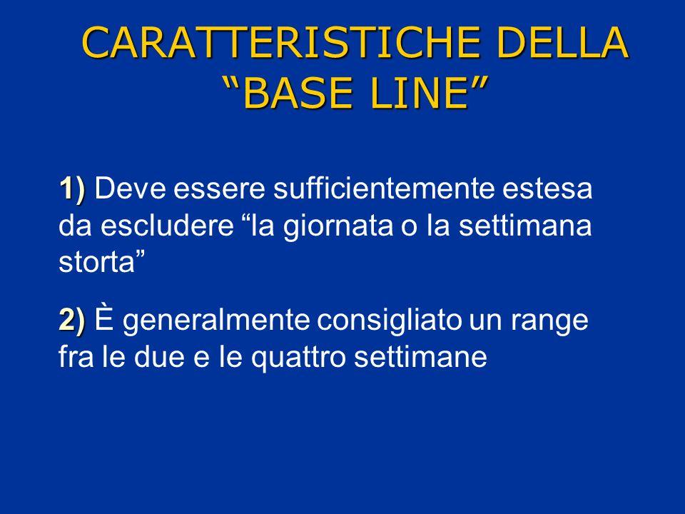 CARATTERISTICHE DELLA BASE LINE 1) 1) Deve essere sufficientemente estesa da escludere la giornata o la settimana storta 2) 2) È generalmente consigli
