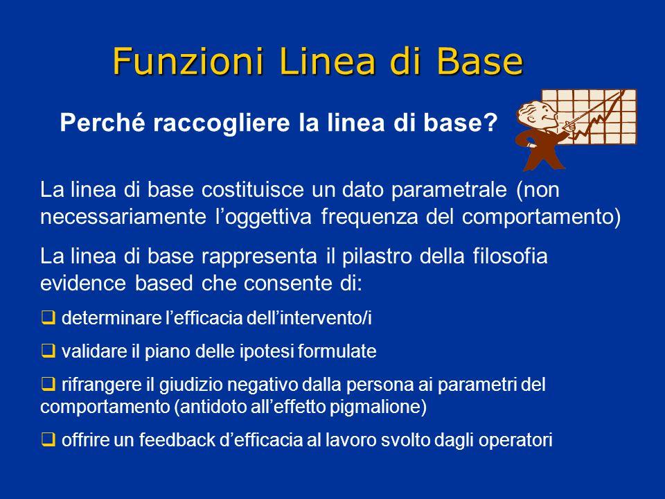 Funzioni Linea di Base La linea di base rappresenta il pilastro della filosofia evidence based che consente di: determinare lefficacia dellintervento/
