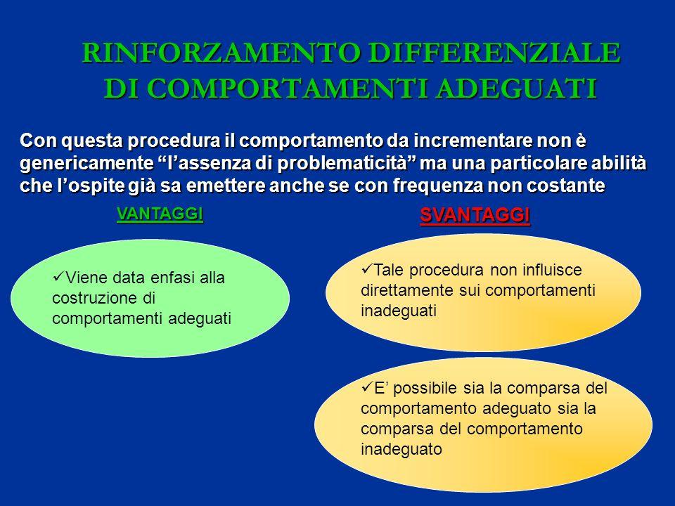RINFORZAMENTO DIFFERENZIALE DI COMPORTAMENTI ADEGUATI Viene data enfasi alla costruzione di comportamenti adeguati VANTAGGISVANTAGGI Tale procedura no