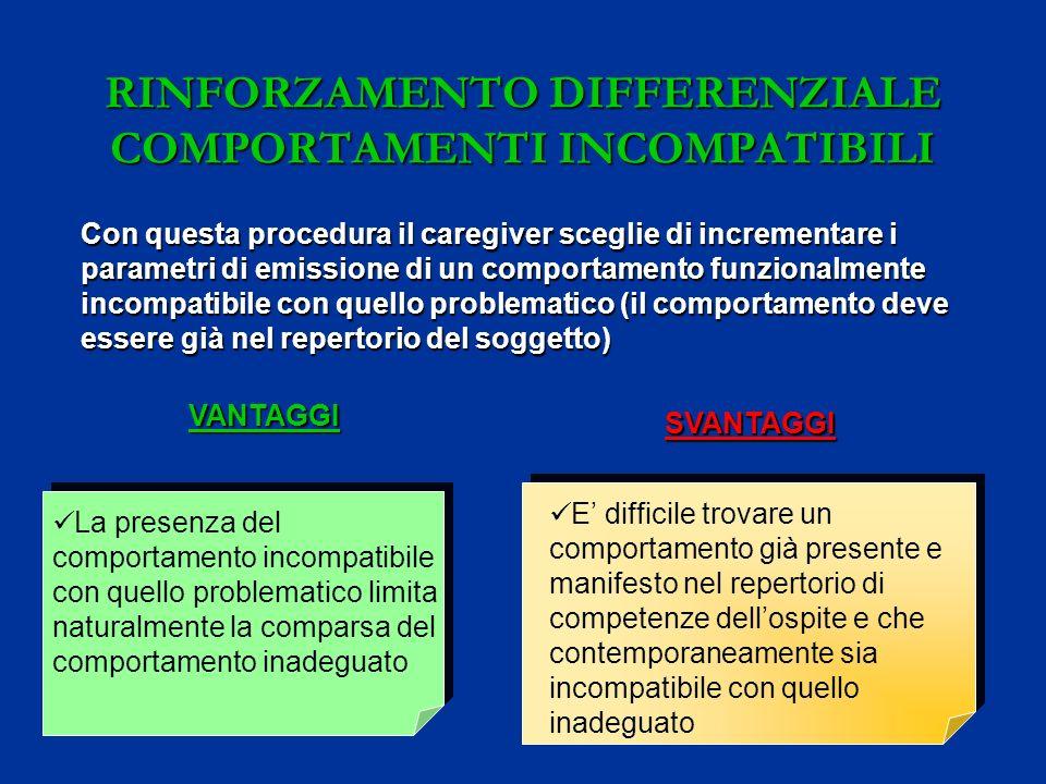 RINFORZAMENTO DIFFERENZIALE COMPORTAMENTI INCOMPATIBILI VANTAGGI La presenza del comportamento incompatibile con quello problematico limita naturalmen