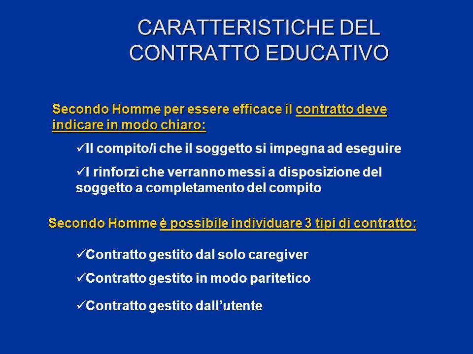 CARATTERISTICHE DEL CONTRATTO EDUCATIVO Secondo Homme per essere efficace il contratto deve indicare in modo chiaro: Il compito/i che il soggetto si i