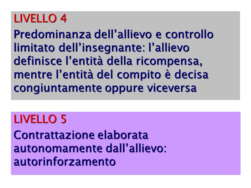 LIVELLO 5 Contrattazione elaborata autonomamente dallallievo: autorinforzamento LIVELLO 4 Predominanza dellallievo e controllo limitato dellinsegnante