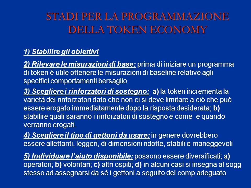 STADI PER LA PROGRAMMAZIONE DELLA TOKEN ECONOMY 3) Scegliere i rinforzatori di sostegno: a) la token incrementa la varietà dei rinforzatori dato che n