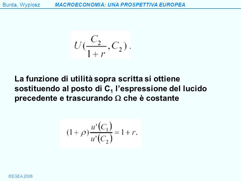 Burda, WyploszMACROECONOMIA: UNA PROSPETTIVA EUROPEA ©EGEA 2006 La funzione di utilità sopra scritta si ottiene sostituendo al posto di C 1 lespressio