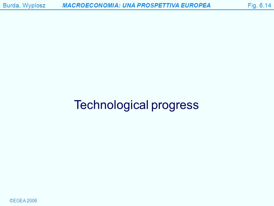 Burda, WyploszMACROECONOMIA: UNA PROSPETTIVA EUROPEA ©EGEA 2006 Figure 6.14 Technological progress Fig. 6.14