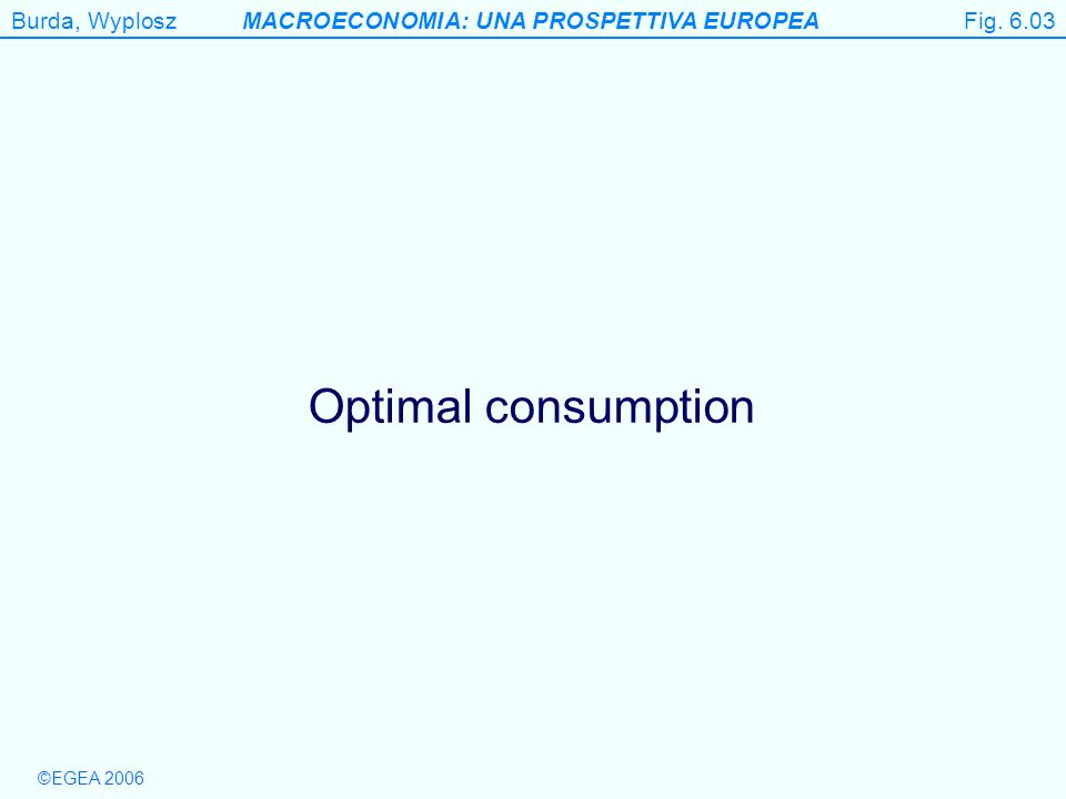 Burda, WyploszMACROECONOMIA: UNA PROSPETTIVA EUROPEA ©EGEA 2006 Figure 6.3(a) Consumption today Consumption tomorrow 0 Optimal consumption: borrower IC 1 IC 2 IC 3 B D R C1C1 C2C2 M Y1Y1 Y2Y2 (i) (i)Consumption today financed on credit (ii) (ii)Consumption loan repayment (including interest) Fig.