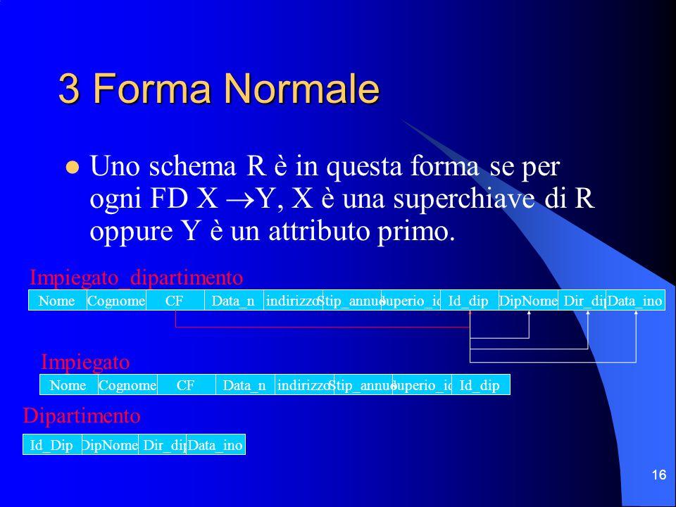 16 3 Forma Normale Uno schema R è in questa forma se per ogni FD X Y, X è una superchiave di R oppure Y è un attributo primo.