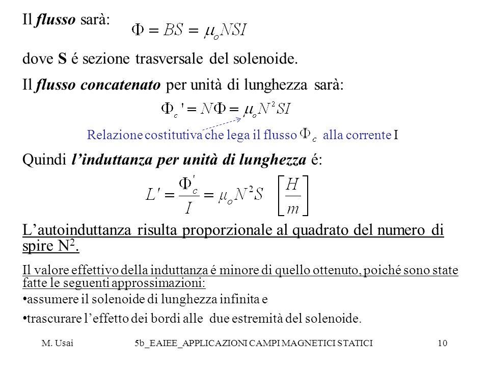M. Usai5b_EAIEE_APPLICAZIONI CAMPI MAGNETICI STATICI10 Il flusso sarà: dove S é sezione trasversale del solenoide. Il flusso concatenato per unità di