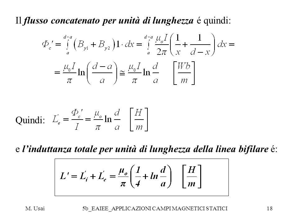 M. Usai5b_EAIEE_APPLICAZIONI CAMPI MAGNETICI STATICI18 Il flusso concatenato per unità di lunghezza é quindi: Quindi: e linduttanza totale per unità d