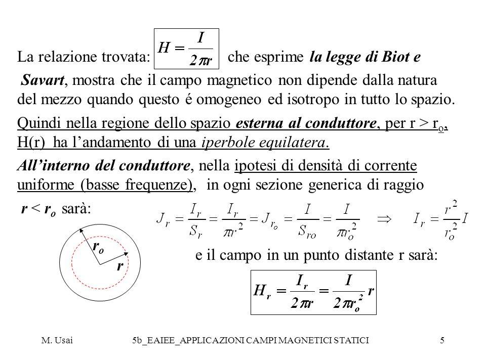 M. Usai5b_EAIEE_APPLICAZIONI CAMPI MAGNETICI STATICI5 La relazione trovata: che esprime la legge di Biot e Savart, mostra che il campo magnetico non d