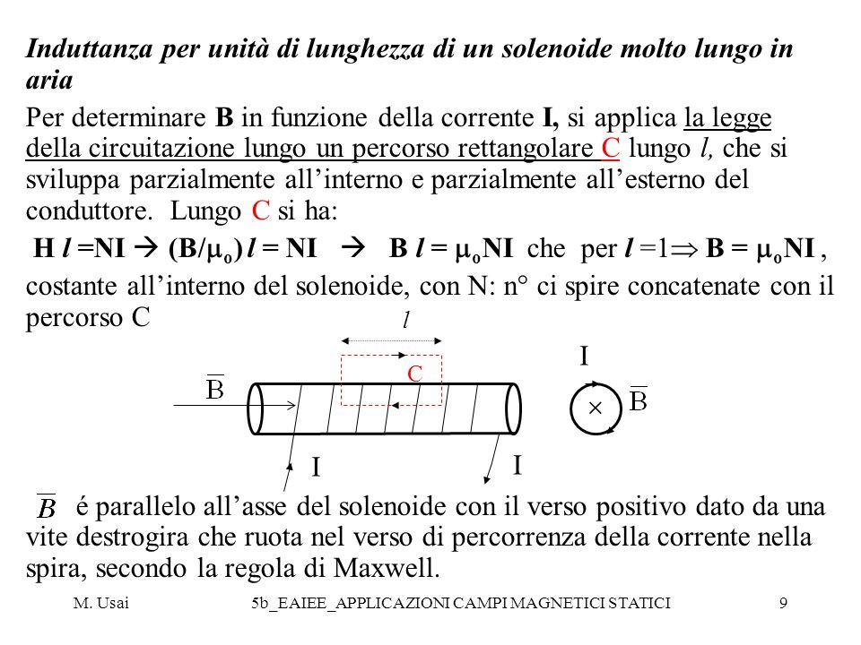 M. Usai5b_EAIEE_APPLICAZIONI CAMPI MAGNETICI STATICI9 Induttanza per unità di lunghezza di un solenoide molto lungo in aria Per determinare B in funzi