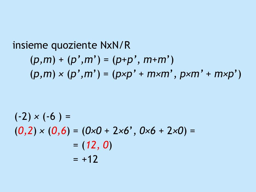 insieme quoziente NxN/R (p,m) + (p,m) = (p+p, m+m) (p,m) × (p,m) = (p×p + m×m, p×m + m×p) (-2) × (-6 ) = (0,2) × (0,6) = (0×0 + 2×6, 0×6 + 2×0) = = (1