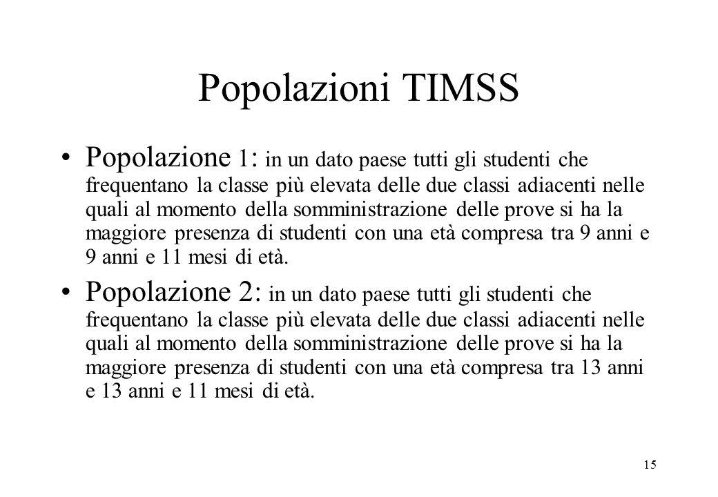 15 Popolazioni TIMSS Popolazione 1 : in un dato paese tutti gli studenti che frequentano la classe più elevata delle due classi adiacenti nelle quali