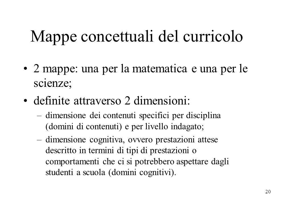 20 Mappe concettuali del curricolo 2 mappe: una per la matematica e una per le scienze; definite attraverso 2 dimensioni: –dimensione dei contenuti sp