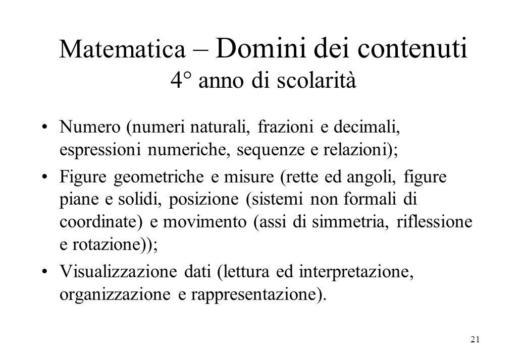 21 Matematica – Domini dei contenuti 4° anno di scolarità Numero (numeri naturali, frazioni e decimali, espressioni numeriche, sequenze e relazioni);