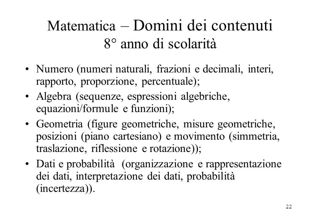 22 Matematica – Domini dei contenuti 8° anno di scolarità Numero (numeri naturali, frazioni e decimali, interi, rapporto, proporzione, percentuale); A