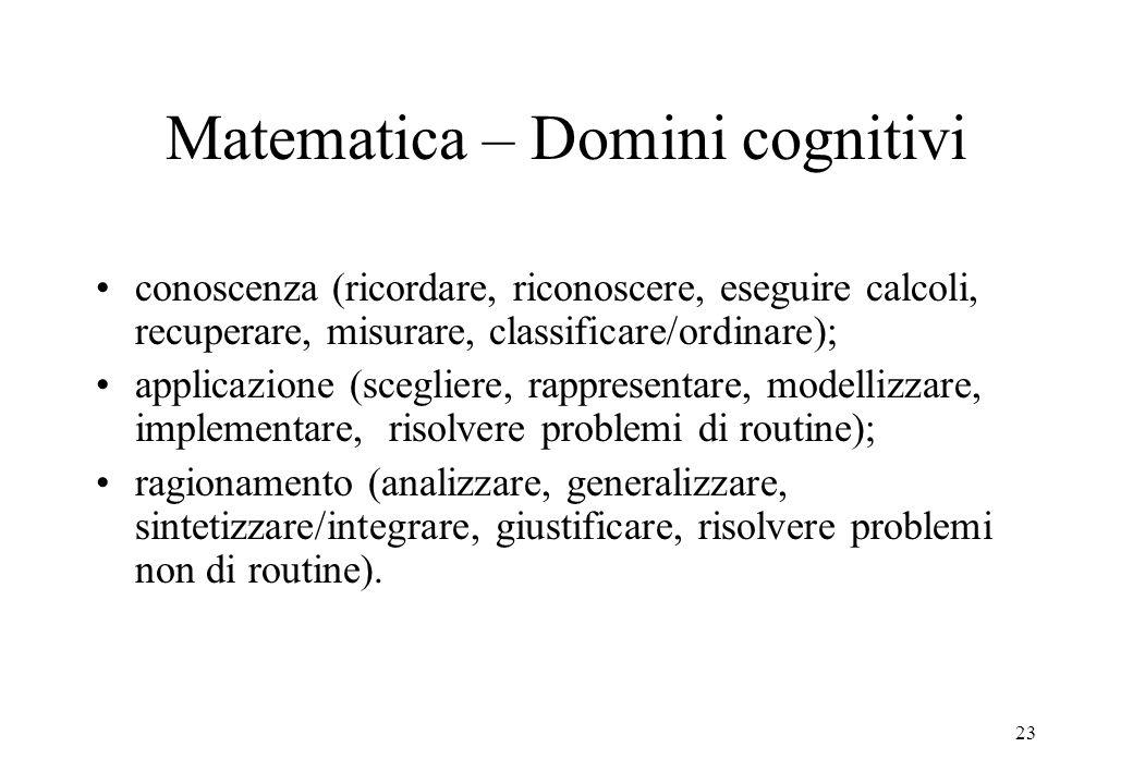 23 Matematica – Domini cognitivi conoscenza (ricordare, riconoscere, eseguire calcoli, recuperare, misurare, classificare/ordinare); applicazione (sce