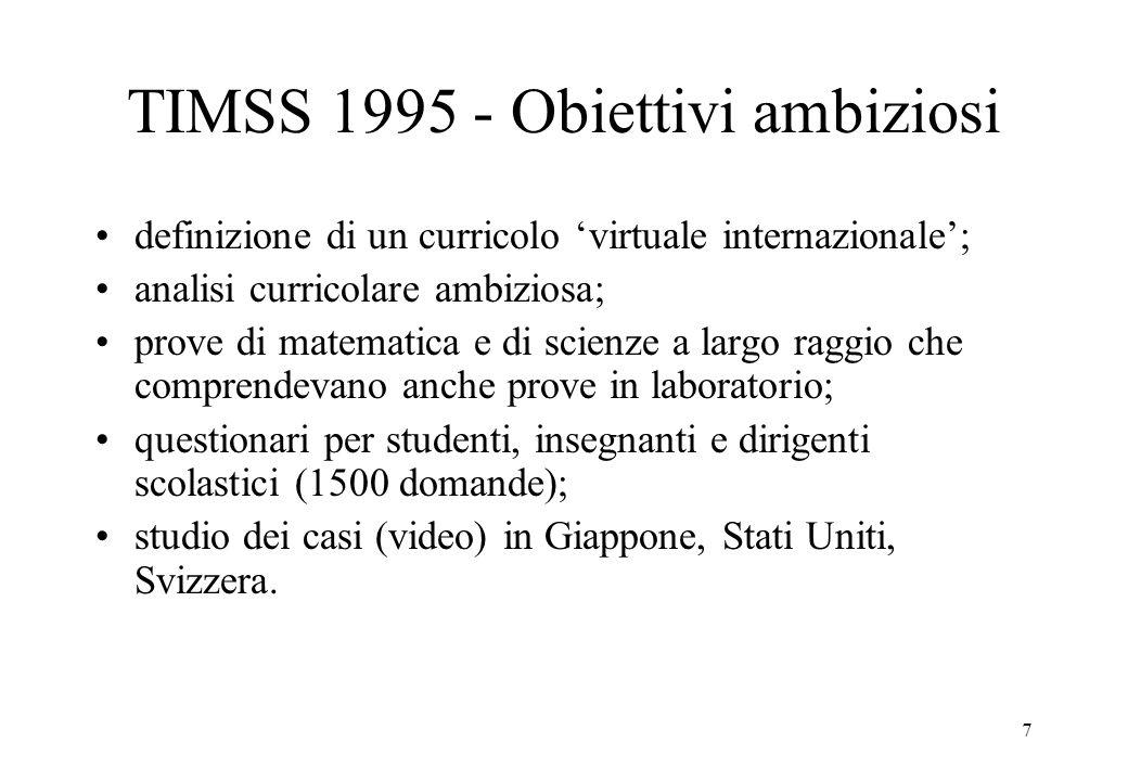 7 TIMSS 1995 - Obiettivi ambiziosi definizione di un curricolo virtuale internazionale; analisi curricolare ambiziosa; prove di matematica e di scienz
