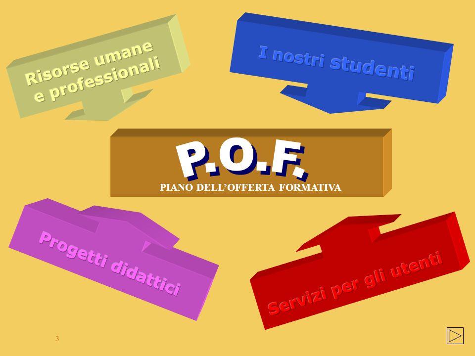 Scuola Secondaria di Primo Grado G. Pascoli Via E. Medi Scuola Secondaria di Primo Grado G. Pascoli Via E. Medi Scuola dellInfanzia Scuola Primaria F.