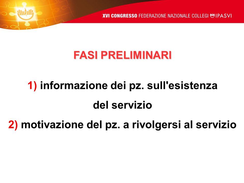 FASI PRELIMINARI 1) informazione dei pz. sull'esistenza del servizio 2) motivazione del pz. a rivolgersi al servizio