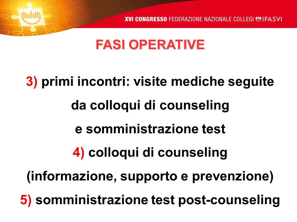 FASI OPERATIVE 3) primi incontri: visite mediche seguite da colloqui di counseling e somministrazione test 4) colloqui di counseling (informazione, su