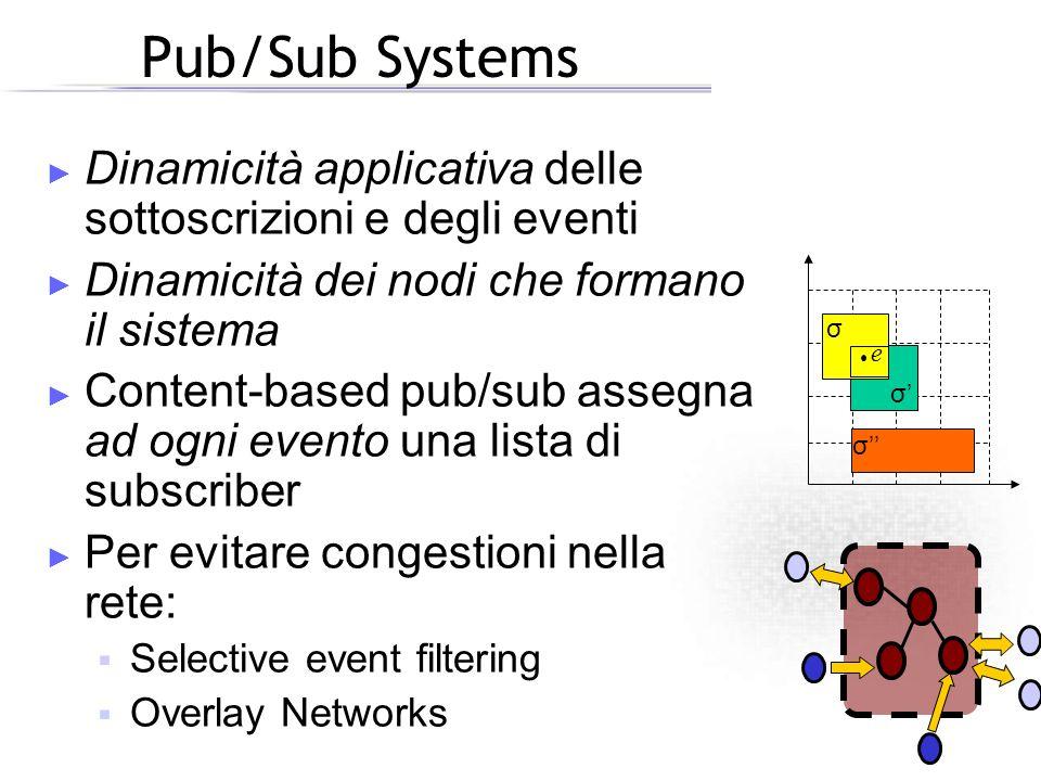 Pub/Sub Systems Dinamicità applicativa delle sottoscrizioni e degli eventi Dinamicità dei nodi che formano il sistema Content-based pub/sub assegna ad ogni evento una lista di subscriber Per evitare congestioni nella rete: Selective event filtering Overlay Networks σ e σ σ