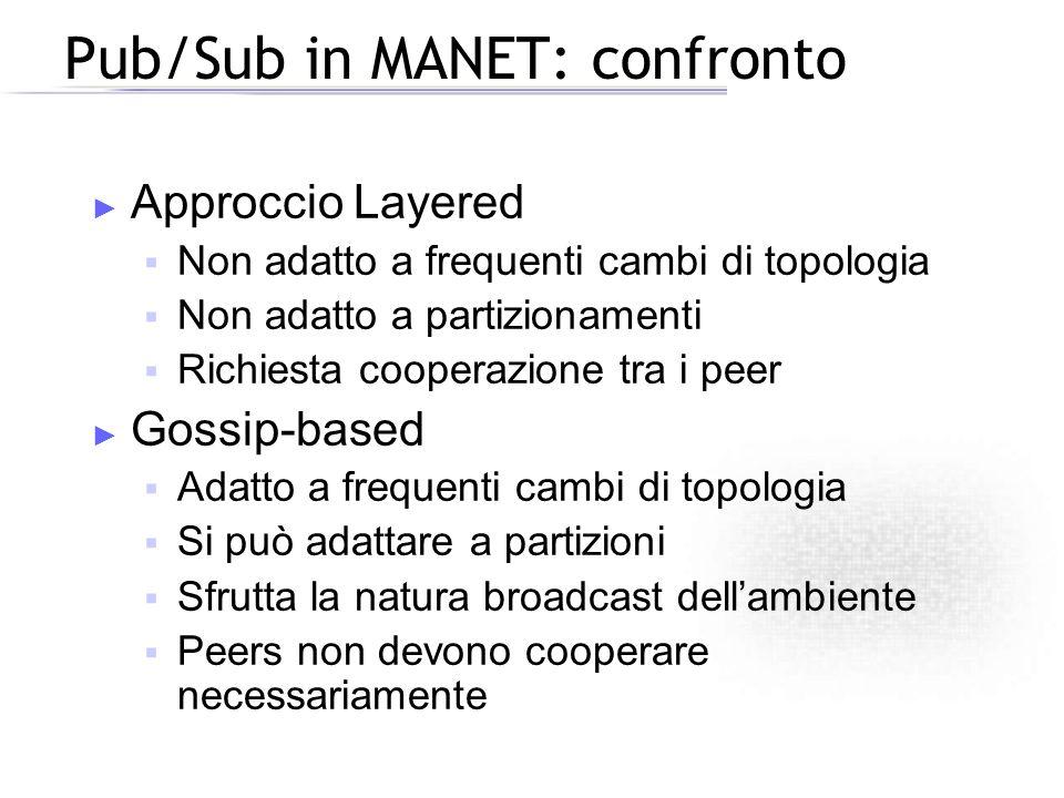 Pub/Sub in MANET: confronto Approccio Layered Non adatto a frequenti cambi di topologia Non adatto a partizionamenti Richiesta cooperazione tra i peer