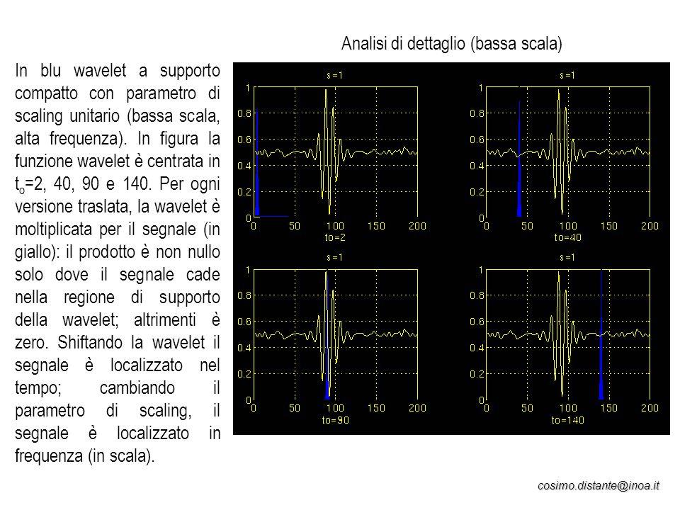 cosimo.distante@inoa.it In blu wavelet a supporto compatto con parametro di scaling unitario (bassa scala, alta frequenza). In figura la funzione wave