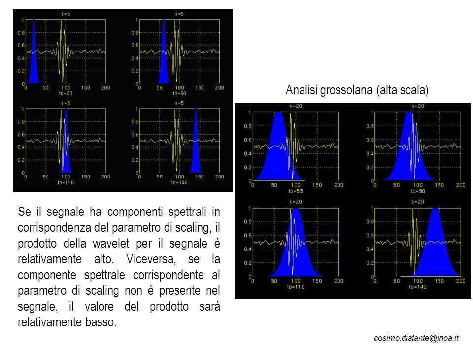 cosimo.distante@inoa.it Se il segnale ha componenti spettrali in corrispondenza del parametro di scaling, il prodotto della wavelet per il segnale è r