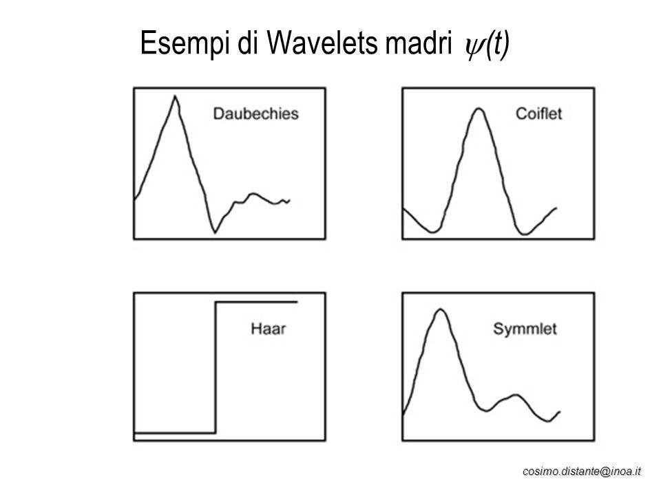 cosimo.distante@inoa.it Esempi di Wavelets madri (t)