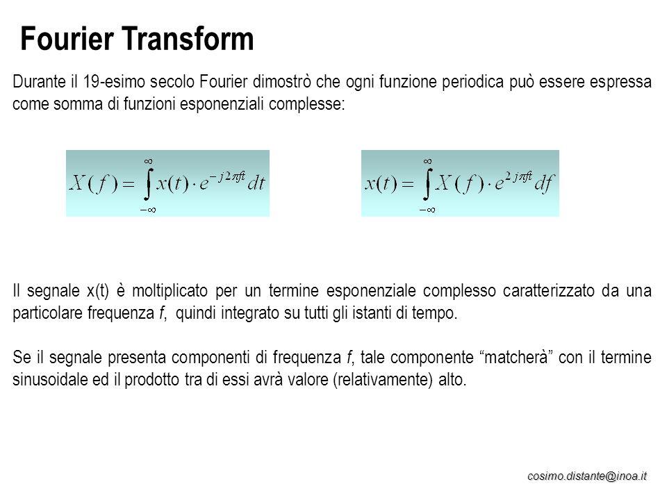 cosimo.distante@inoa.it Durante il 19-esimo secolo Fourier dimostrò che ogni funzione periodica può essere espressa come somma di funzioni esponenzial