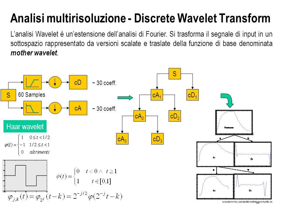 cosimo.distante@inoa.it Lanalisi Wavelet è unestensione dellanalisi di Fourier. Si trasforma il segnale di input in un sottospazio rappresentato da ve