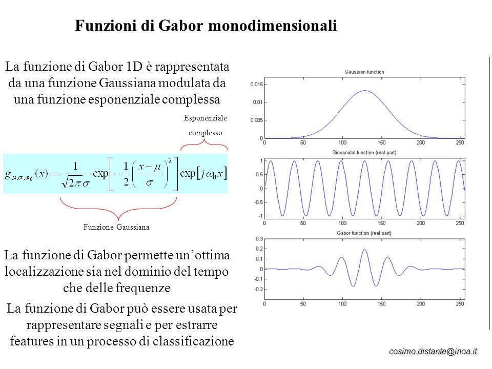 cosimo.distante@inoa.it Funzioni di Gabor monodimensionali La funzione di Gabor permette unottima localizzazione sia nel dominio del tempo che delle f