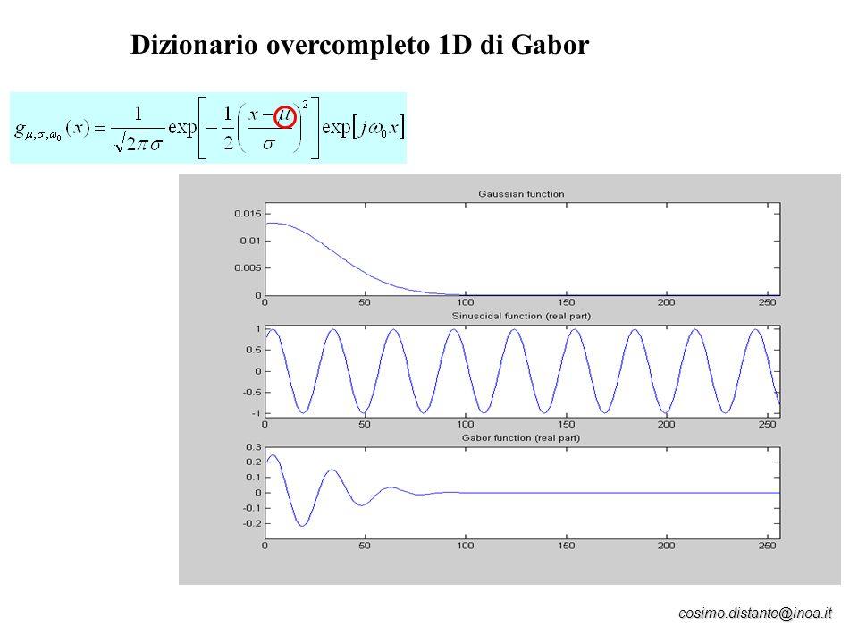 cosimo.distante@inoa.it Dizionario overcompleto 1D di Gabor