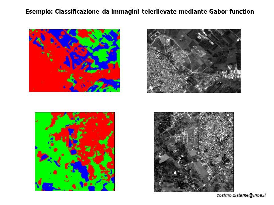 cosimo.distante@inoa.it Esempio: Classificazione da immagini telerilevate mediante Gabor function