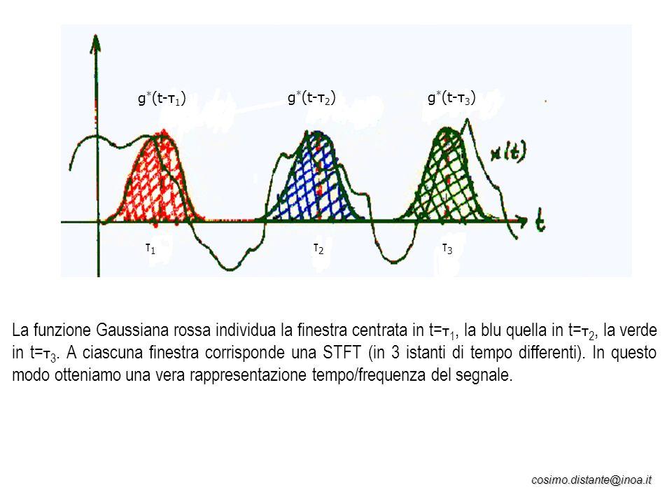 cosimo.distante@inoa.it La funzione Gaussiana rossa individua la finestra centrata in t= τ 1, la blu quella in t= τ 2, la verde in t= τ 3. A ciascuna