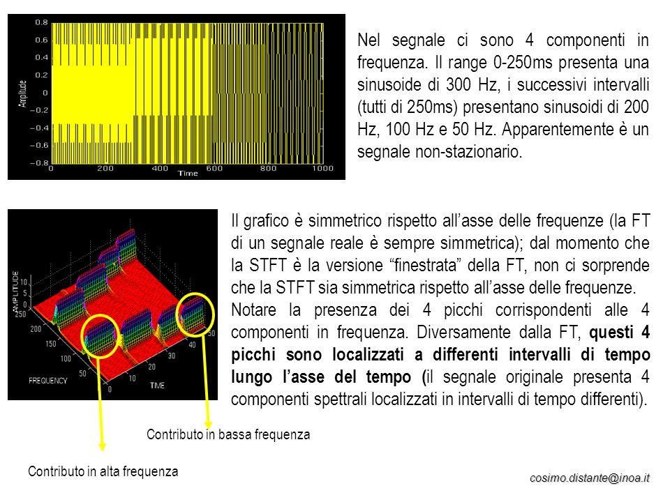 cosimo.distante@inoa.it Nel segnale ci sono 4 componenti in frequenza. Il range 0-250ms presenta una sinusoide di 300 Hz, i successivi intervalli (tut