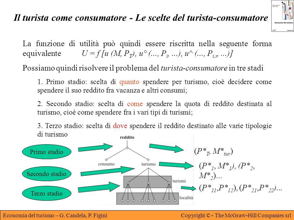 Economia del turismo – G. Candela, P. FiginiCopyright © - The McGraw-Hill Companies srl Il turista come consumatore - Le scelte del turista-consumator
