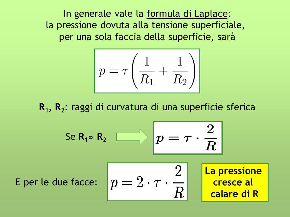 In generale vale la formula di Laplace: la pressione dovuta alla tensione superficiale, per una sola faccia della superficie, sarà R 1, R 2 : raggi di