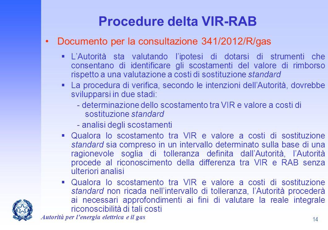Autorità per lenergia elettrica e il gas 14 Procedure delta VIR-RAB Documento per la consultazione 341/2012/R/gas LAutorità sta valutando lipotesi di