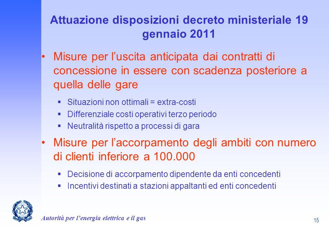Autorità per lenergia elettrica e il gas 15 Attuazione disposizioni decreto ministeriale 19 gennaio 2011 Misure per luscita anticipata dai contratti d
