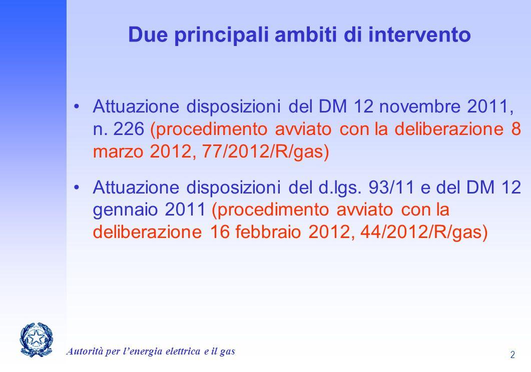 Autorità per lenergia elettrica e il gas 2 Due principali ambiti di intervento Attuazione disposizioni del DM 12 novembre 2011, n. 226 (procedimento a