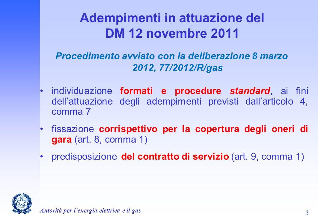 Autorità per lenergia elettrica e il gas 3 Adempimenti in attuazione del DM 12 novembre 2011 individuazione formati e procedure standard, ai fini dell
