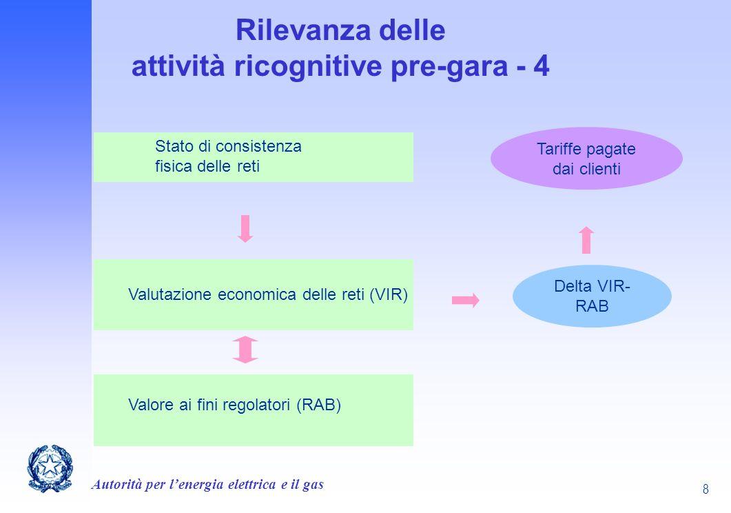 Autorità per lenergia elettrica e il gas 8 Rilevanza delle attività ricognitive pre-gara - 4 Stato di consistenza fisica delle reti Valutazione econom