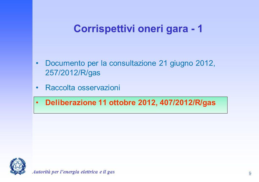 Autorità per lenergia elettrica e il gas 9 Corrispettivi oneri gara - 1 Documento per la consultazione 21 giugno 2012, 257/2012/R/gas Raccolta osserva