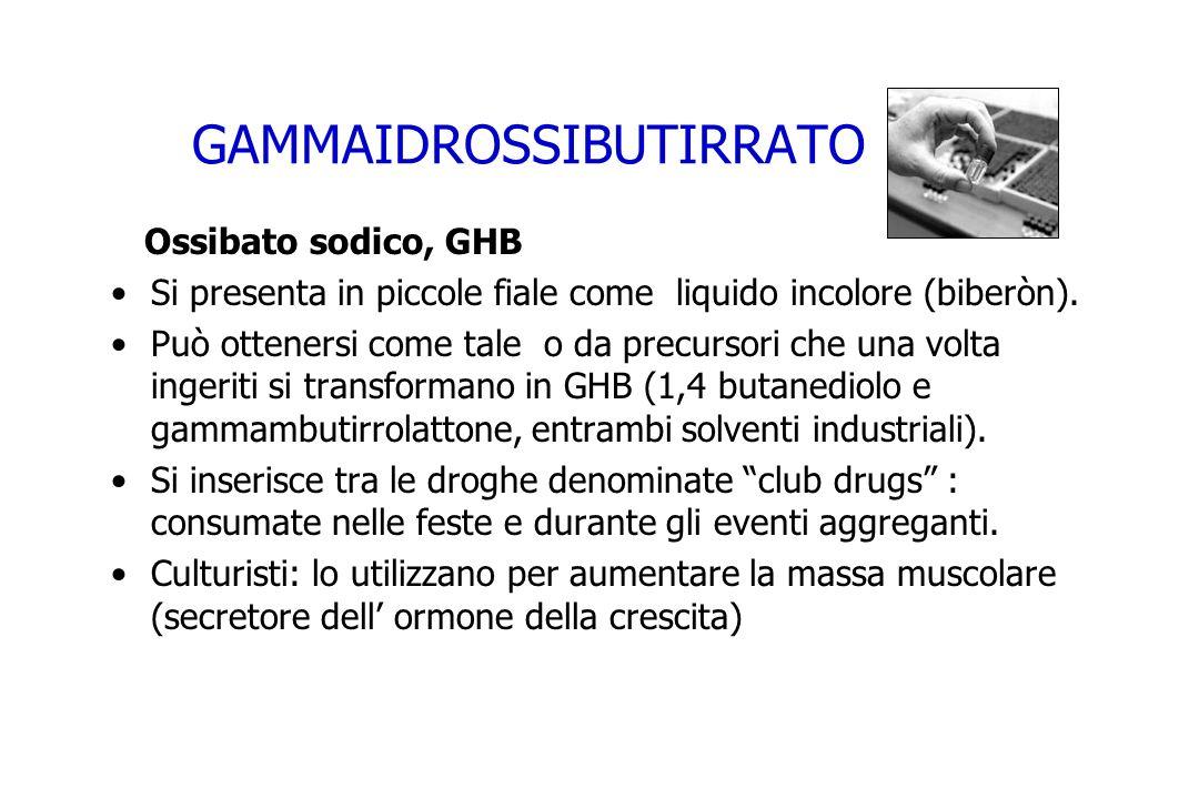 GAMMAIDROSSIBUTIRRATO Ossibato sodico, GHB Si presenta in piccole fiale come liquido incolore (biberòn). Può ottenersi come tale o da precursori che u
