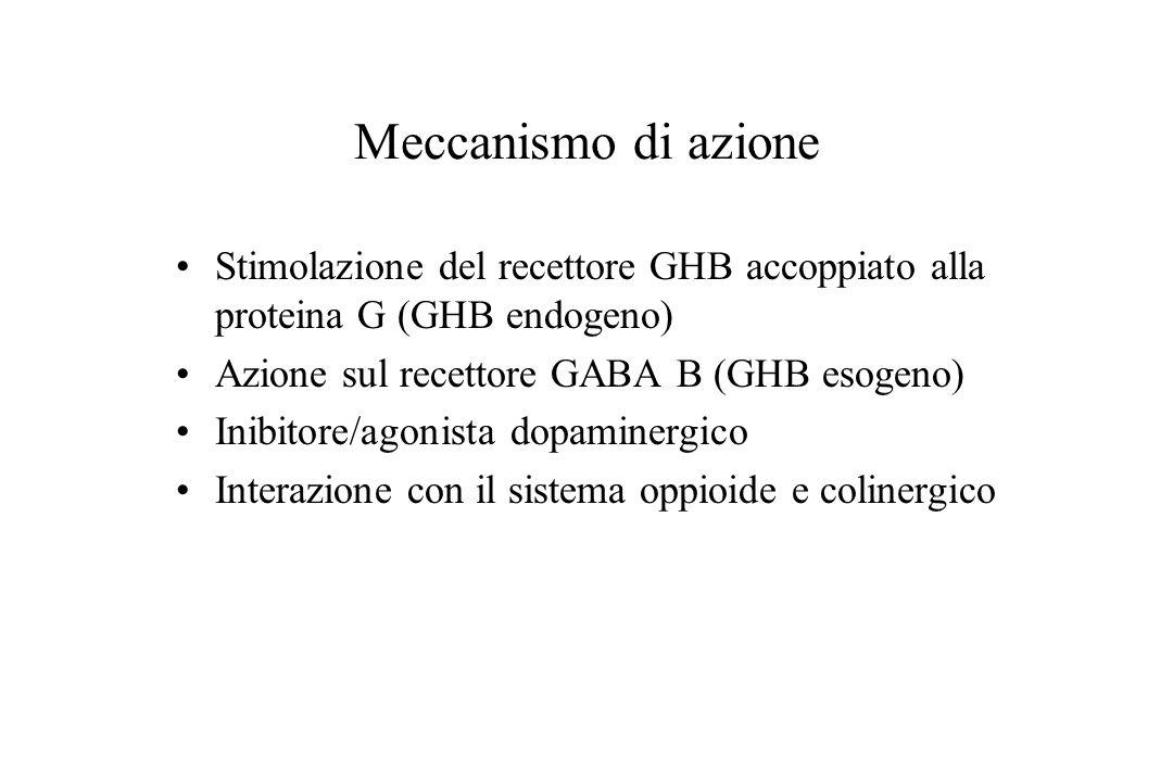 Meccanismo di azione Stimolazione del recettore GHB accoppiato alla proteina G (GHB endogeno) Azione sul recettore GABA B (GHB esogeno) Inibitore/agon