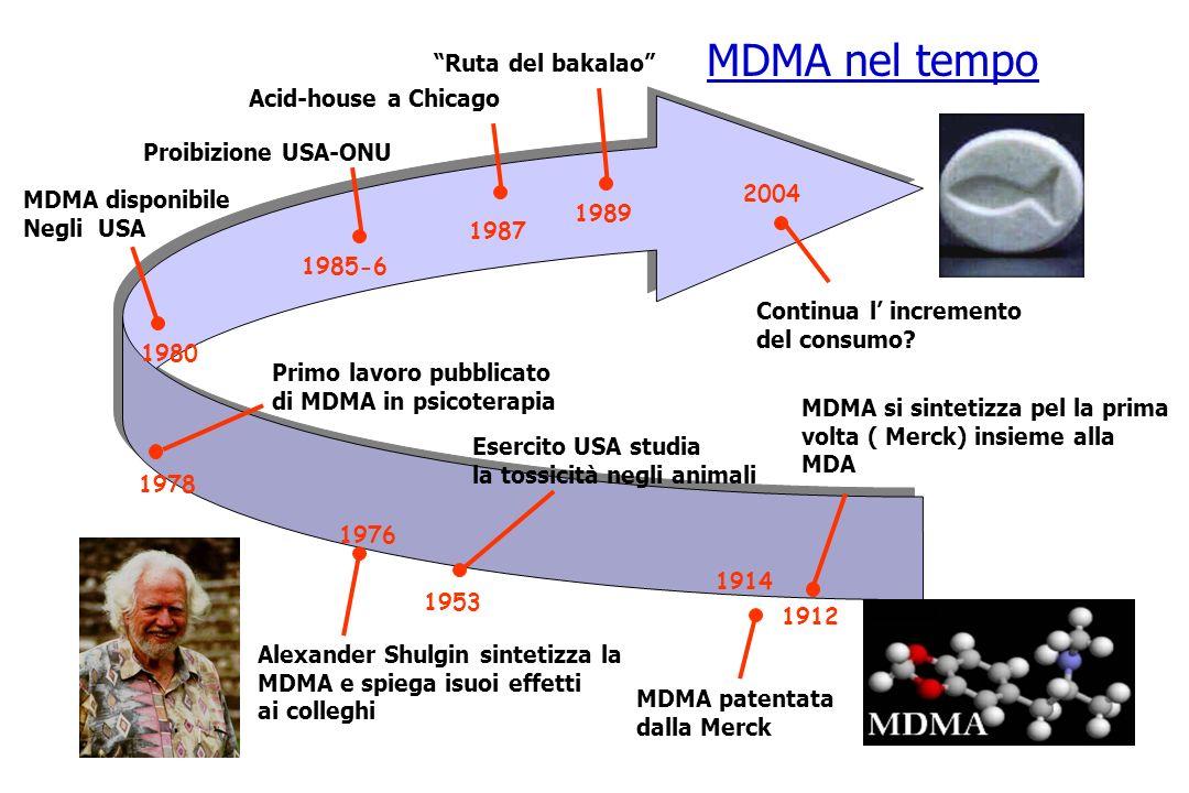 MDMA si sintetizza pel la prima volta ( Merck) insieme alla MDA Alexander Shulgin sintetizza la MDMA e spiega isuoi effetti ai colleghi 1912 1976 Prim
