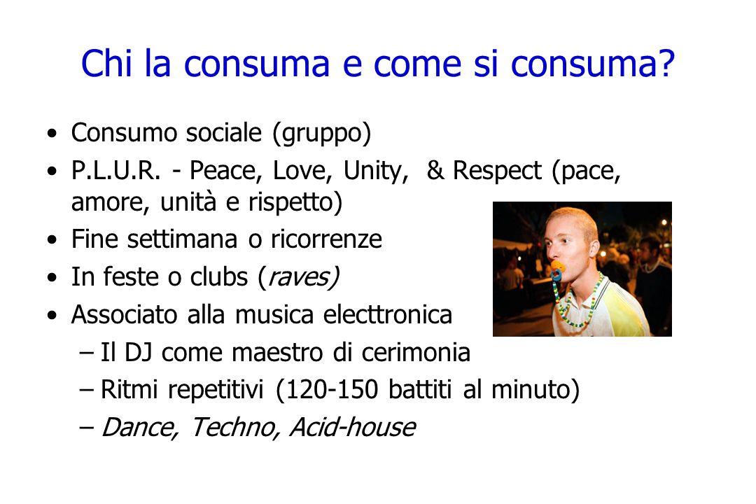 Chi la consuma e come si consuma? Consumo sociale (gruppo) P.L.U.R. - Peace, Love, Unity, & Respect (pace, amore, unità e rispetto) Fine settimana o r